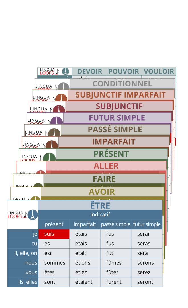 Lingua Loops French   Conjugation Songs
